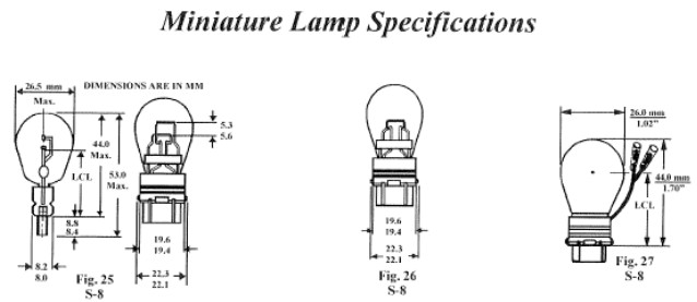 Automotive Bulb Bases And Filaments